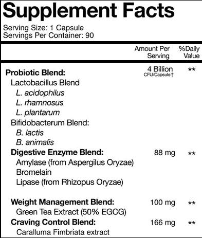 Nucific-Bio-X4-Ingredients